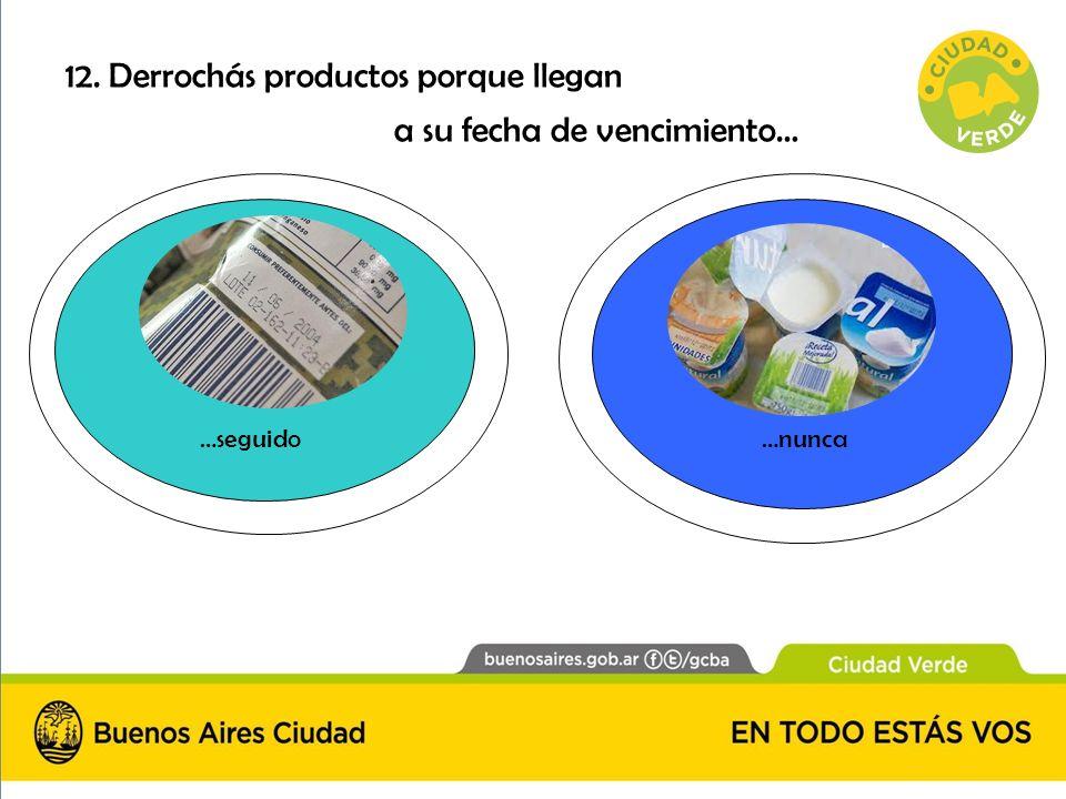 12. Derrochás productos porque llegan a su fecha de vencimiento… …seguido…nunca