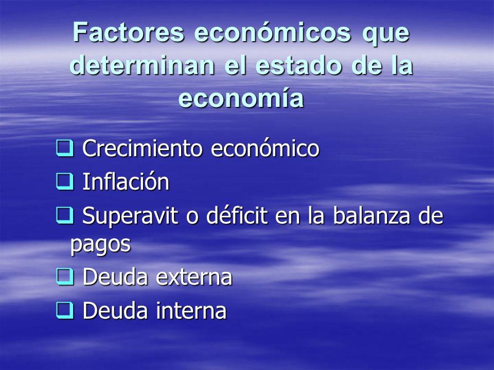 Factores económicos que determinan el estado de la economía Crecimiento económico Crecimiento económico Inflación Inflación Superavit o déficit en la
