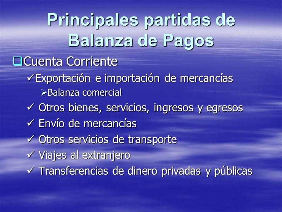 Principales partidas de Balanza de Pagos Cuenta Corriente Cuenta Corriente Exportación e importación de mercancías Exportación e importación de mercan