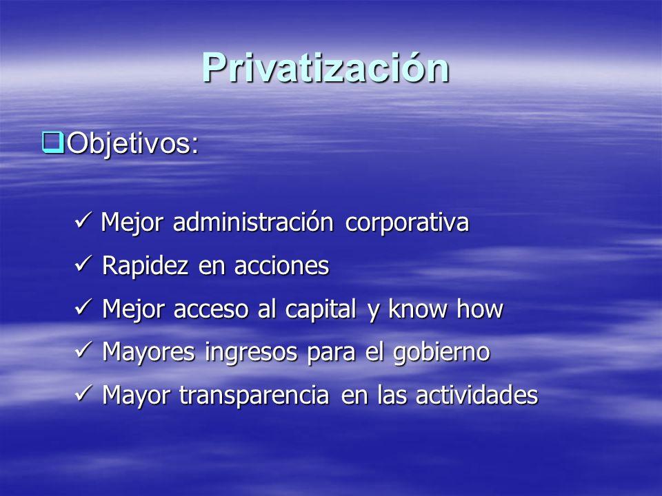 Privatización Objetivos: Objetivos: Mejor administración corporativa Mejor administración corporativa Rapidez en acciones Rapidez en acciones Mejor ac