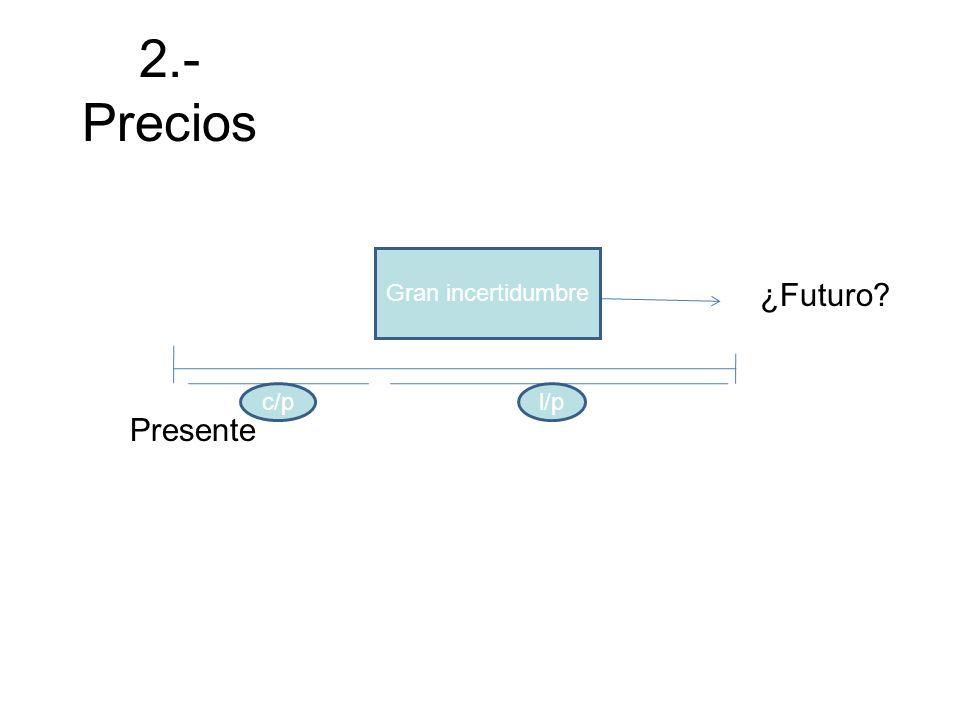 2.- Precios Gran incertidumbre Presente ¿Futuro? c/pl/p