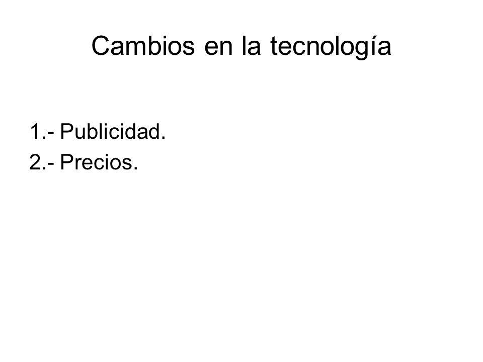 Cambios en la tecnología 1.- Publicidad. 2.- Precios.