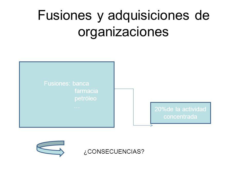 Fusiones y adquisiciones de organizaciones Fusiones: banca farmacia petróleo … 20%de la actividad concentrada ¿CONSECUENCIAS?