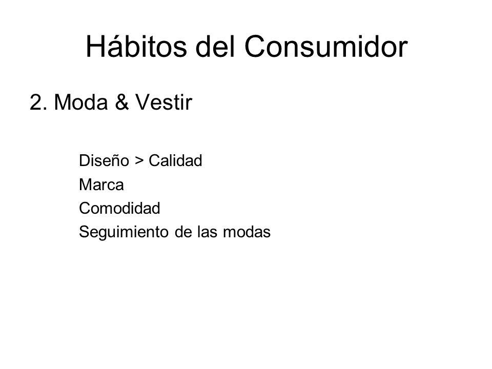 Hábitos del Consumidor 2. Moda & Vestir Diseño > Calidad Marca Comodidad Seguimiento de las modas
