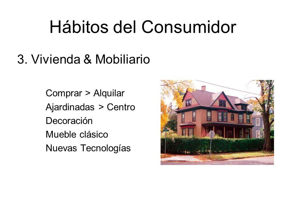 Hábitos del Consumidor 3. Vivienda & Mobiliario Comprar > Alquilar Ajardinadas > Centro Decoración Mueble clásico Nuevas Tecnologías