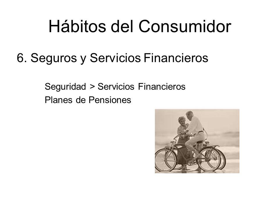 Hábitos del Consumidor 6. Seguros y Servicios Financieros Seguridad > Servicios Financieros Planes de Pensiones