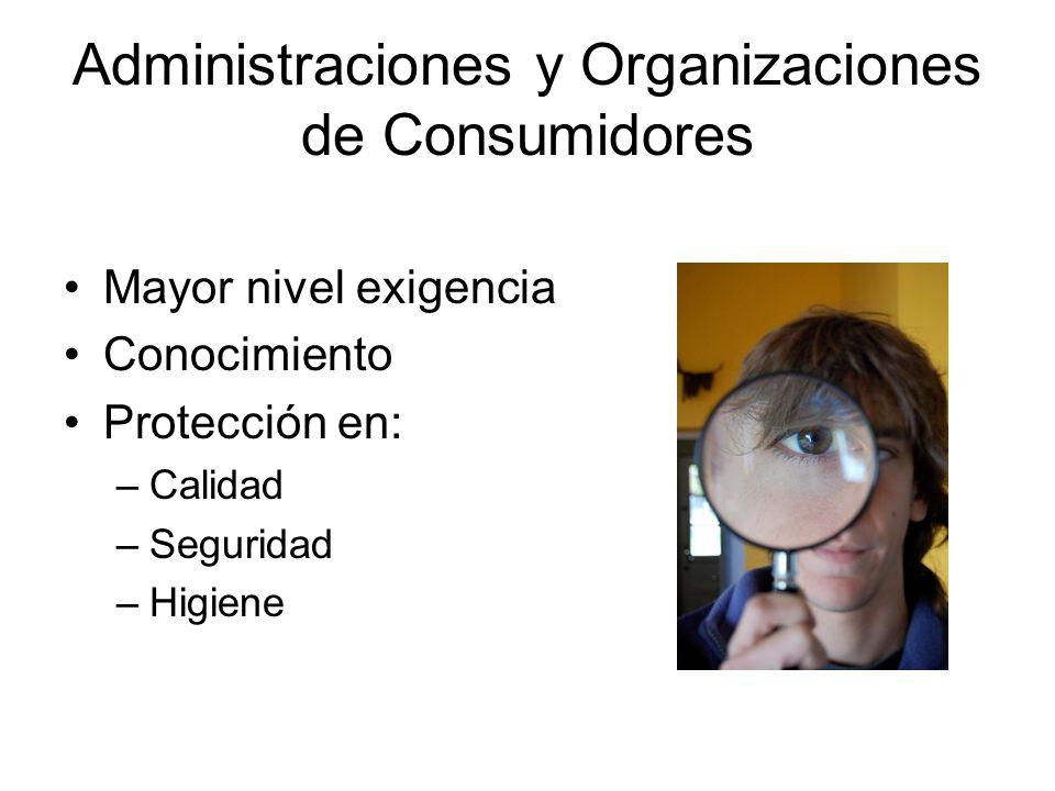 Administraciones y Organizaciones de Consumidores Mayor nivel exigencia Conocimiento Protección en: –Calidad –Seguridad –Higiene