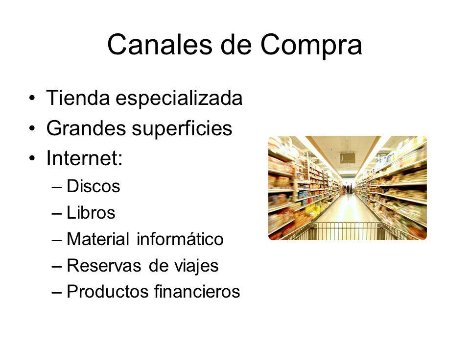 Canales de Compra Tienda especializada Grandes superficies Internet: –Discos –Libros –Material informático –Reservas de viajes –Productos financieros