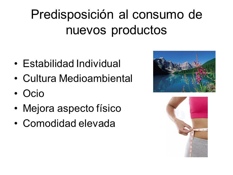 Predisposición al consumo de nuevos productos Estabilidad Individual Cultura Medioambiental Ocio Mejora aspecto físico Comodidad elevada