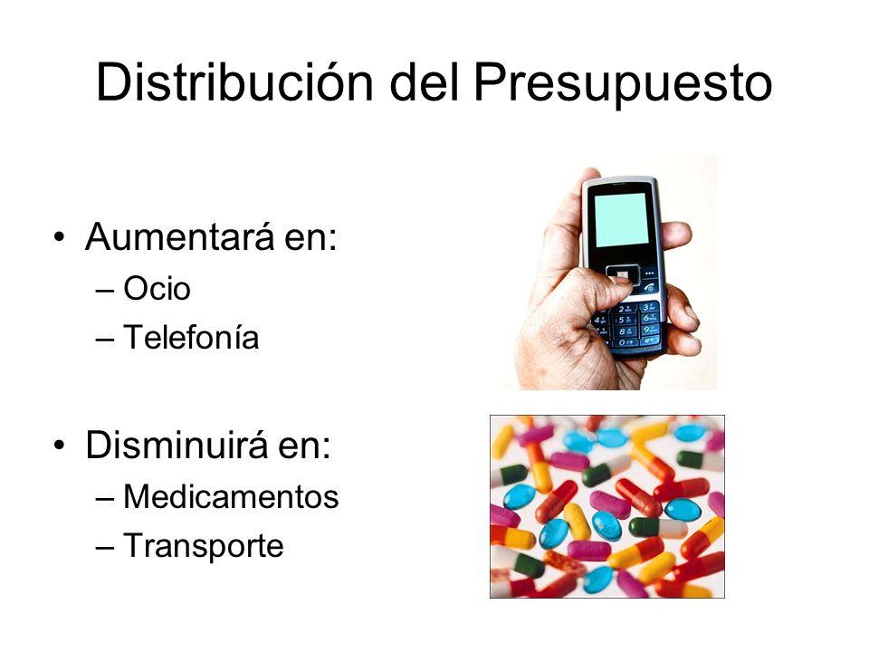 Distribución del Presupuesto Aumentará en: –Ocio –Telefonía Disminuirá en: –Medicamentos –Transporte