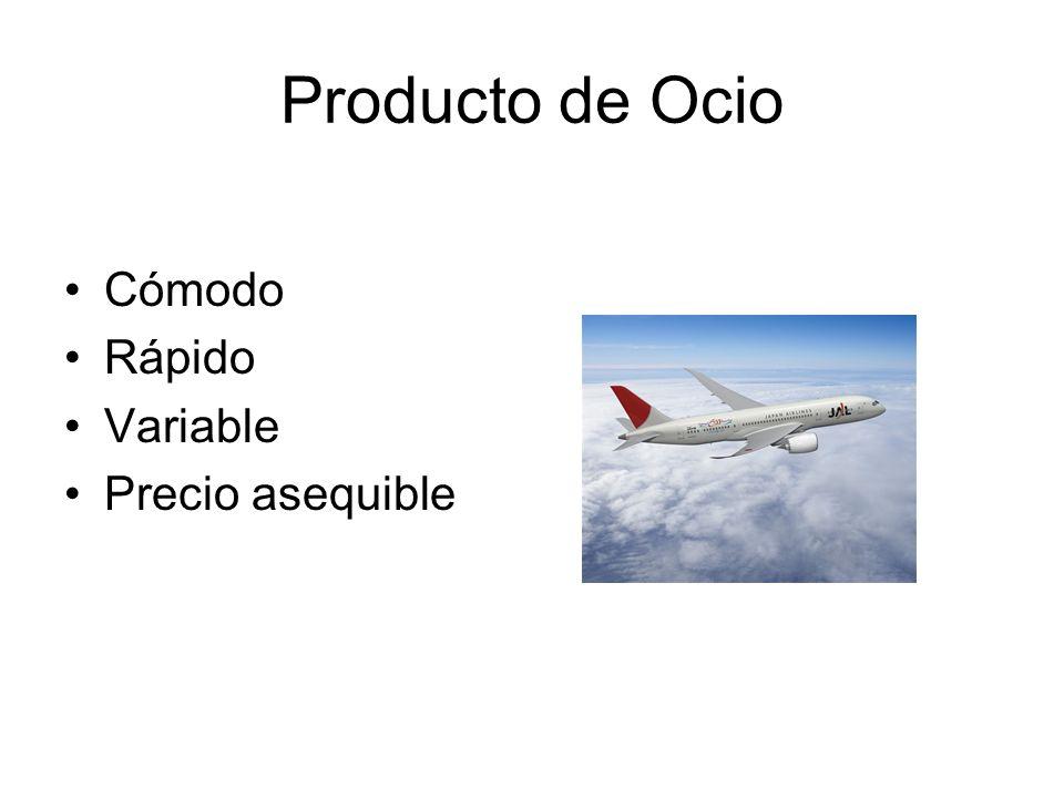 Producto de Ocio Cómodo Rápido Variable Precio asequible