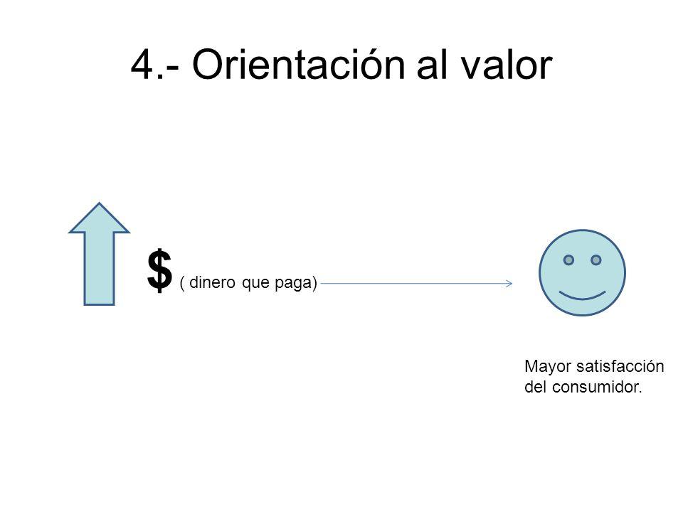 4.- Orientación al valor $ ( dinero que paga) Mayor satisfacción del consumidor.