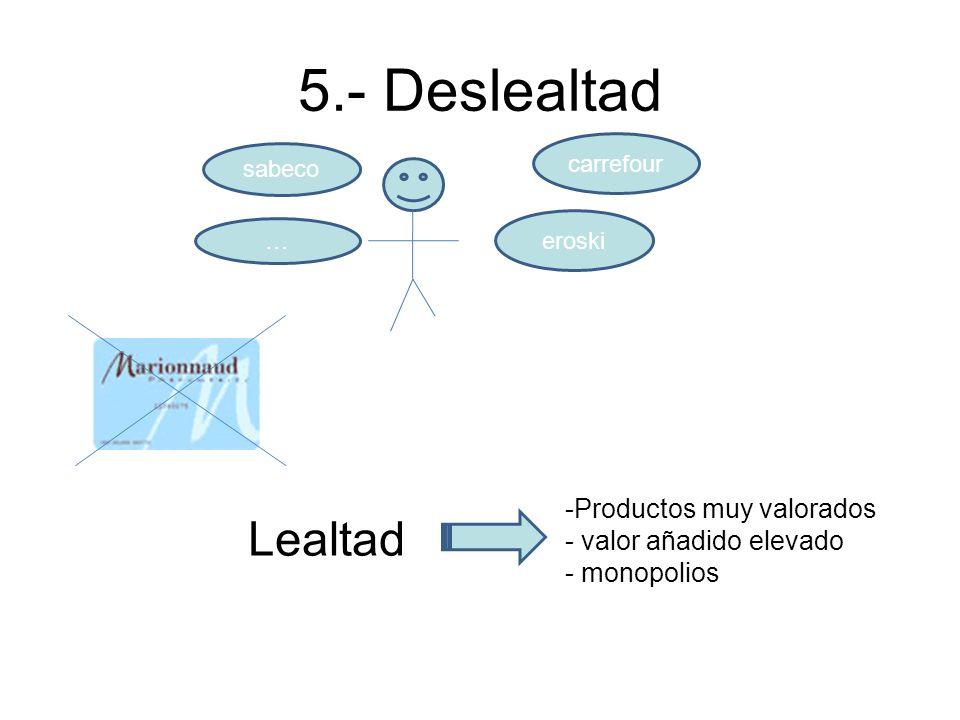5.- Deslealtad carrefour sabeco … eroski Lealtad -Productos muy valorados - valor añadido elevado - monopolios