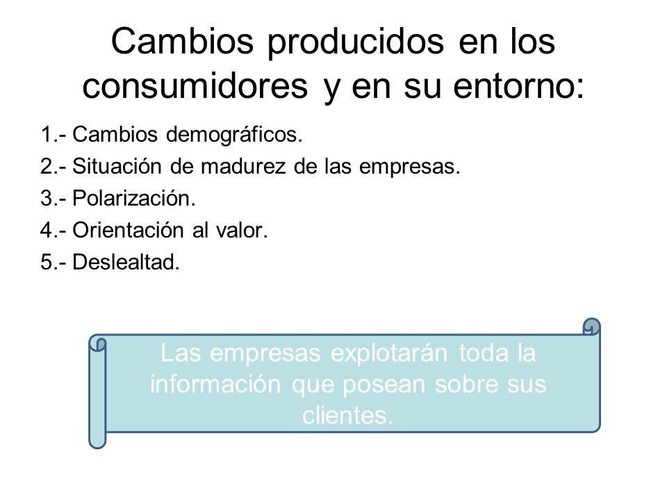 Cambios producidos en los consumidores y en su entorno: 1.- Cambios demográficos. 2.- Situación de madurez de las empresas. 3.- Polarización. 4.- Orie