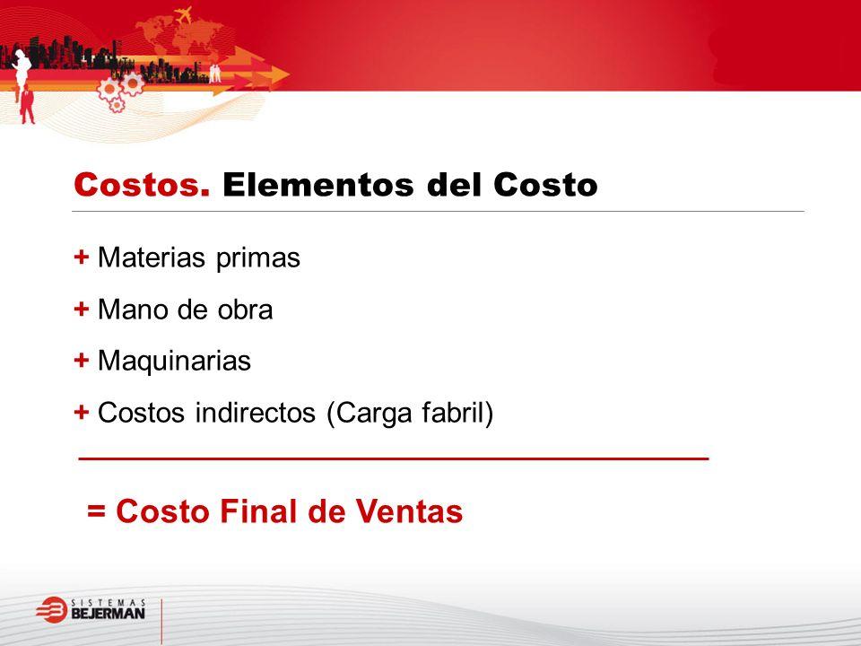 + Materias primas + Mano de obra + Maquinarias + Costos indirectos (Carga fabril) = Costo Final de Ventas Costos. Elementos del Costo