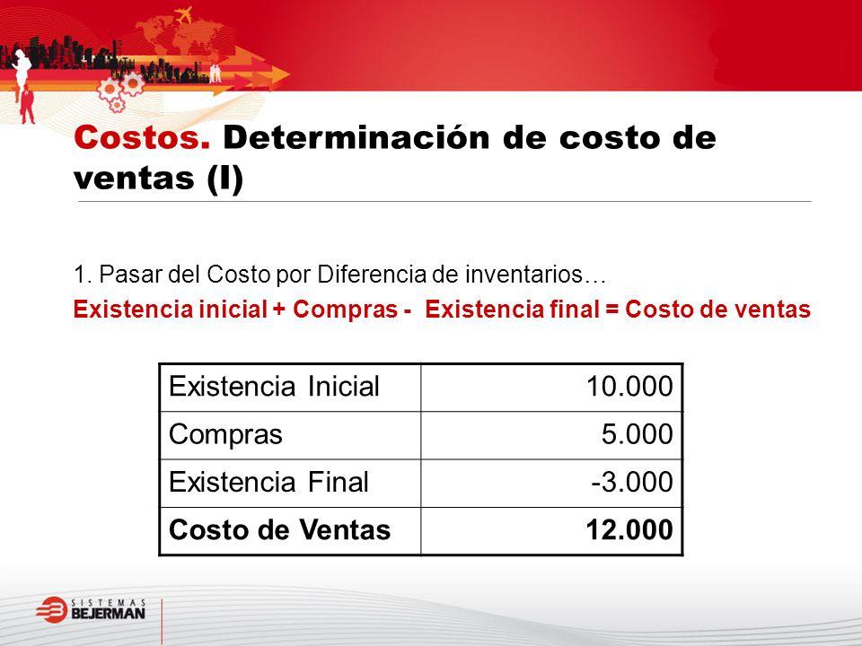 1. Pasar del Costo por Diferencia de inventarios… Existencia inicial + Compras - Existencia final = Costo de ventas Existencia Inicial10.000 Compras5.