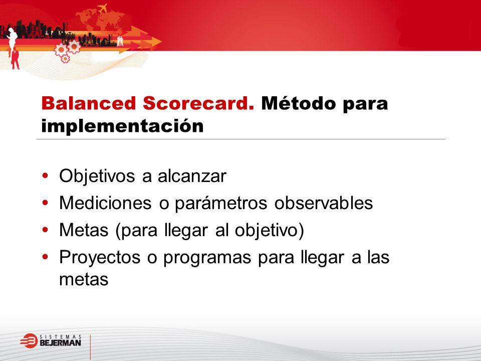 Objetivos a alcanzar Mediciones o parámetros observables Metas (para llegar al objetivo) Proyectos o programas para llegar a las metas Balanced Scorec