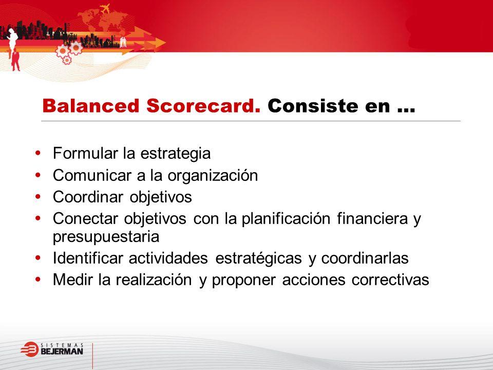 Formular la estrategia Comunicar a la organización Coordinar objetivos Conectar objetivos con la planificación financiera y presupuestaria Identificar