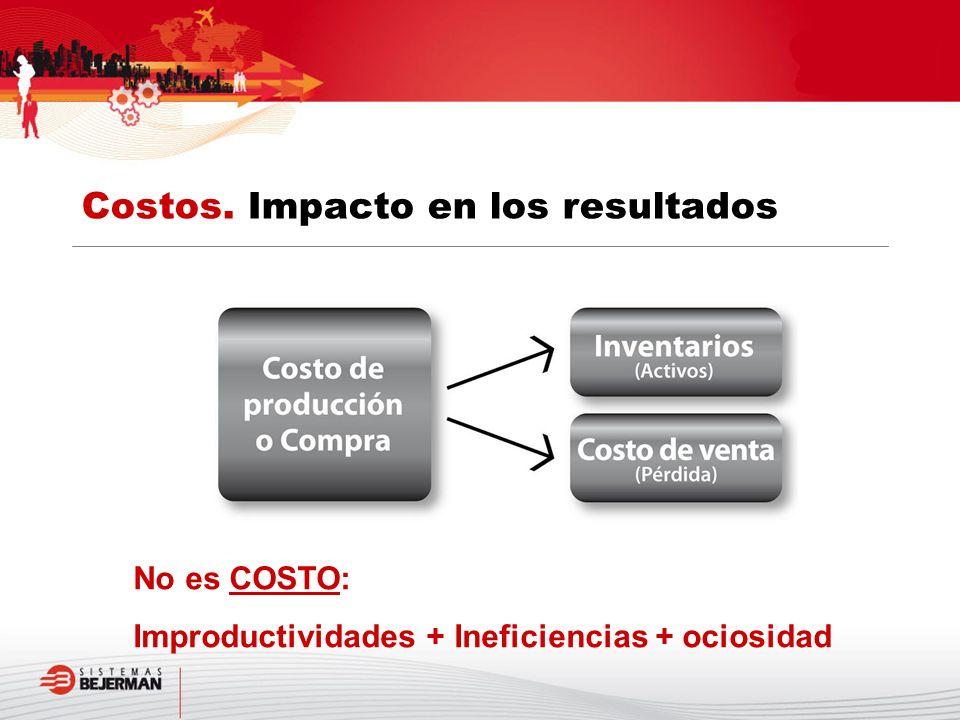No es COSTO: Improductividades + Ineficiencias + ociosidad Costos. Impacto en los resultados