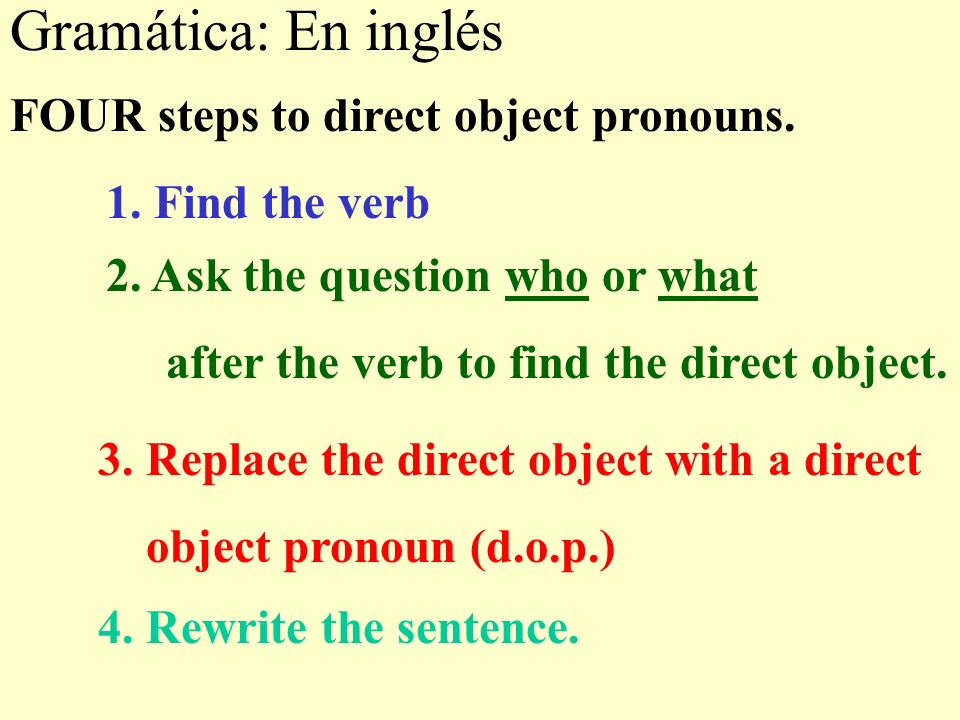 Gramática: En inglés When you have 2 verbs, you have 2 options: (2 verbs = 2 options) 1) before the conjugated verb.