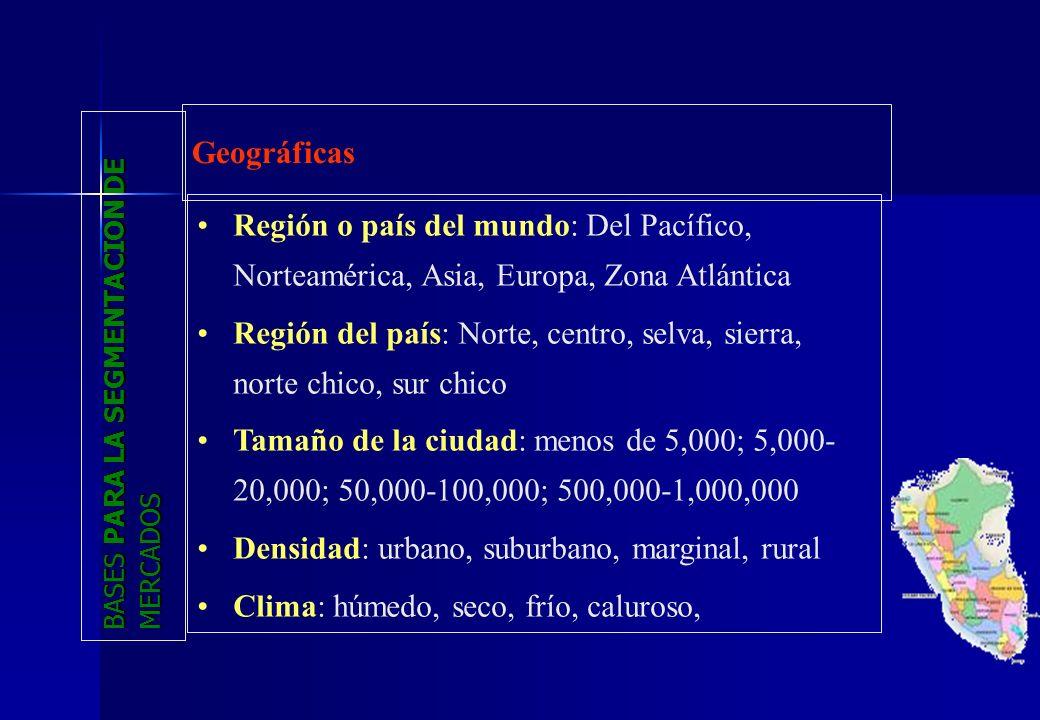 BASES PARA LA SEGMENTACION DE MERCADOS Geográficas Región o país del mundo: Del Pacífico, Norteamérica, Asia, Europa, Zona Atlántica Región del país: