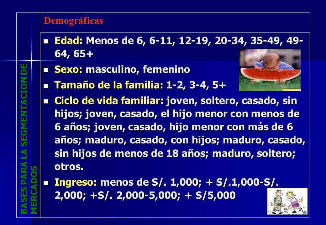 BASES PARA LA SEGMENTACION DE MERCADOS Edad: Menos de 6, 6-11, 12-19, 20-34, 35-49, 49- 64, 65+ Edad: Menos de 6, 6-11, 12-19, 20-34, 35-49, 49- 64, 6