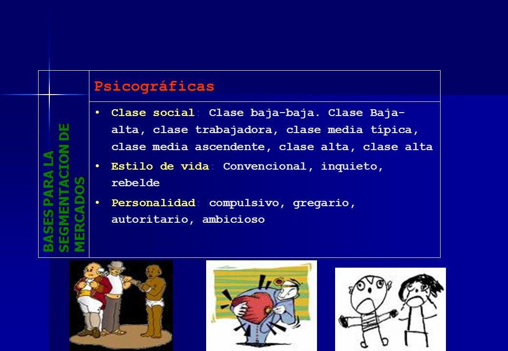 BASES PARA LA SEGMENTACION DE MERCADOS Clase social: Clase baja-baja. Clase Baja- alta, clase trabajadora, clase media típica, clase media ascendente,