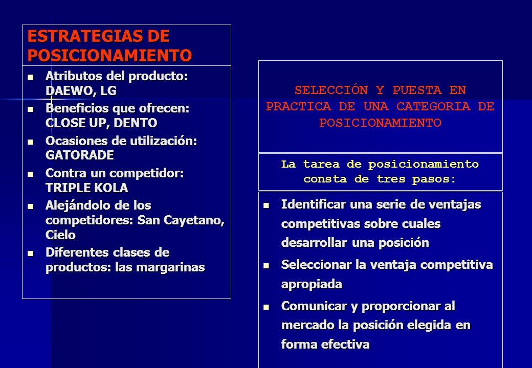 ESTRATEGIAS DE POSICIONAMIENTO Atributos del producto: DAEWO, LG Atributos del producto: DAEWO, LG Beneficios que ofrecen: CLOSE UP, DENTO Beneficios