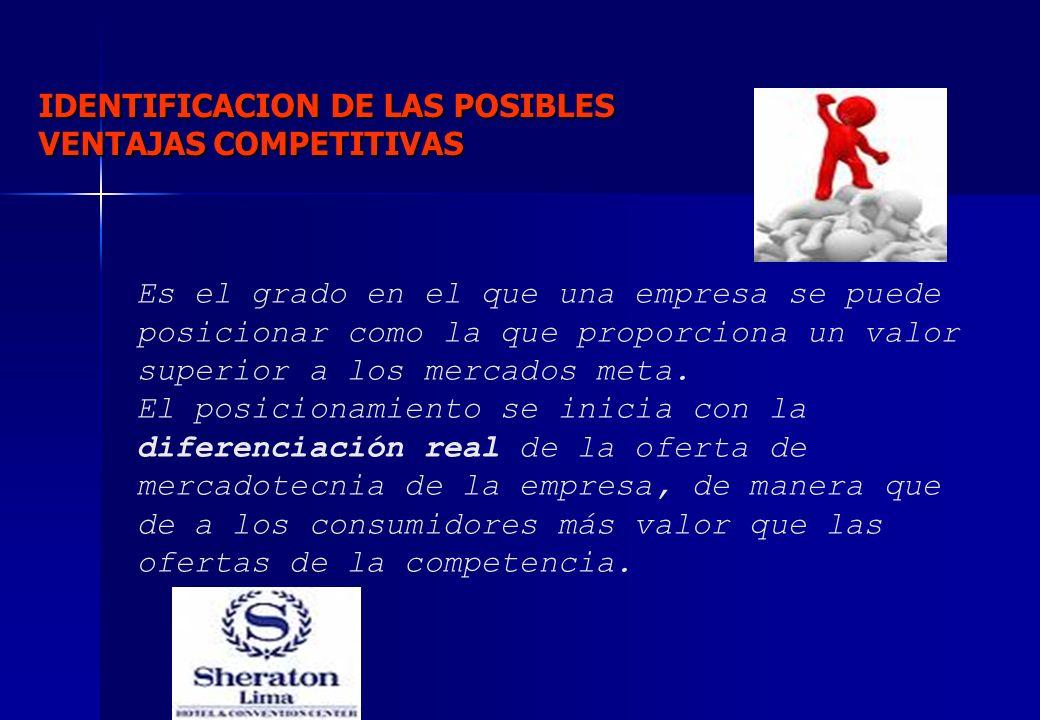 IDENTIFICACION DE LAS POSIBLES VENTAJAS COMPETITIVAS Es el grado en el que una empresa se puede posicionar como la que proporciona un valor superior a