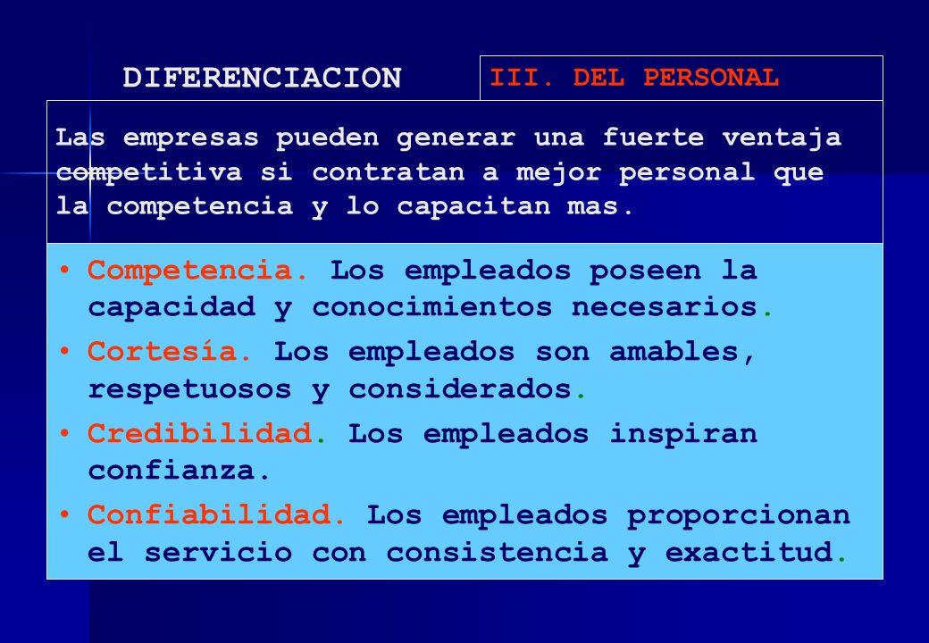 DIFERENCIACION III. DEL PERSONAL Competencia. Los empleados poseen la capacidad y conocimientos necesarios. Cortesía. Los empleados son amables, respe