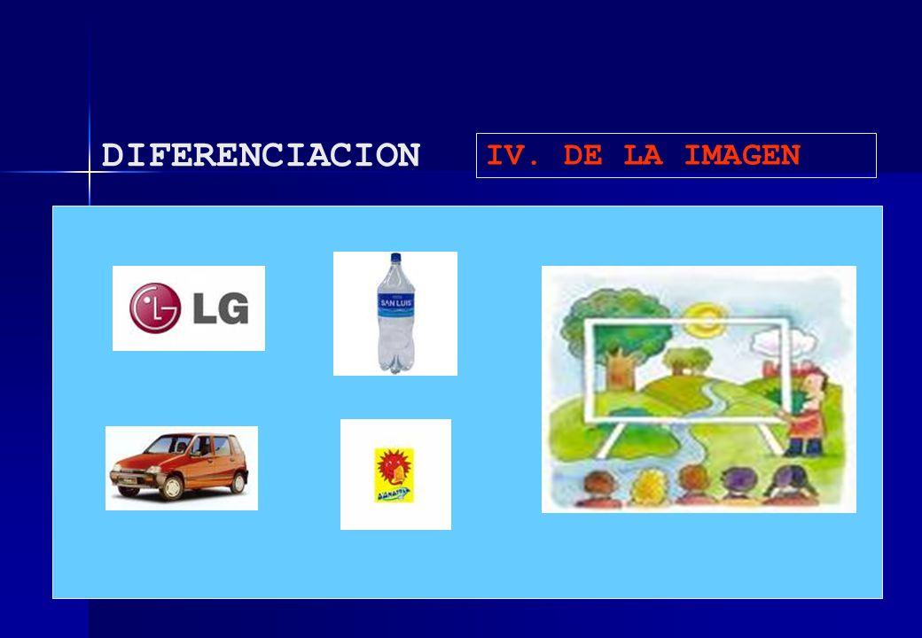 DIFERENCIACION IV. DE LA IMAGEN