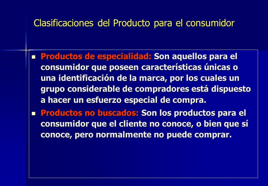 Clasificaciones del Producto para el consumidor Productos de especialidad: Son aquellos para el consumidor que poseen características únicas o una ide