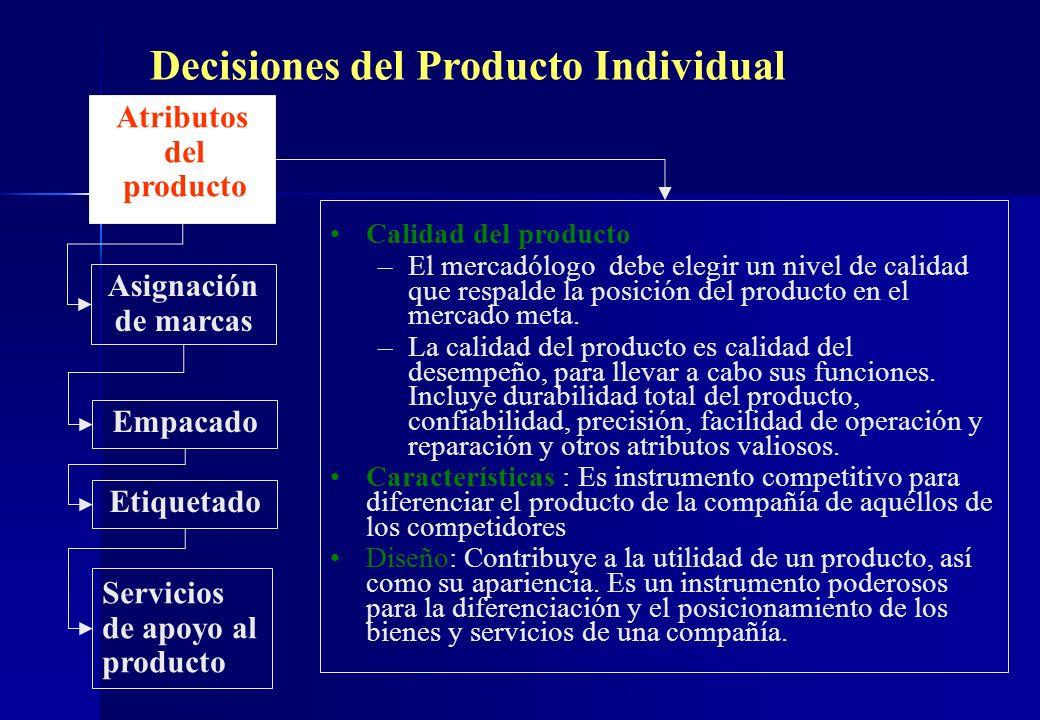 Decisiones del Producto Individual Atributos del producto Calidad del producto –El mercadólogo debe elegir un nivel de calidad que respalde la posició