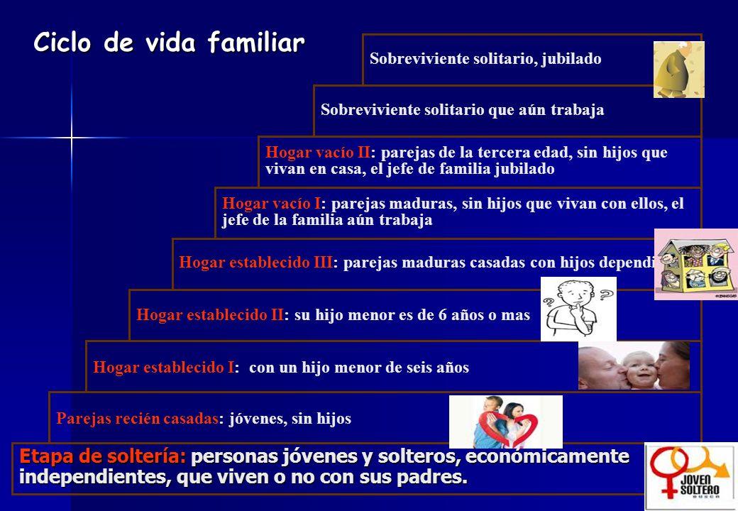 DIFERENCIACION III.DEL PERSONAL Competencia.