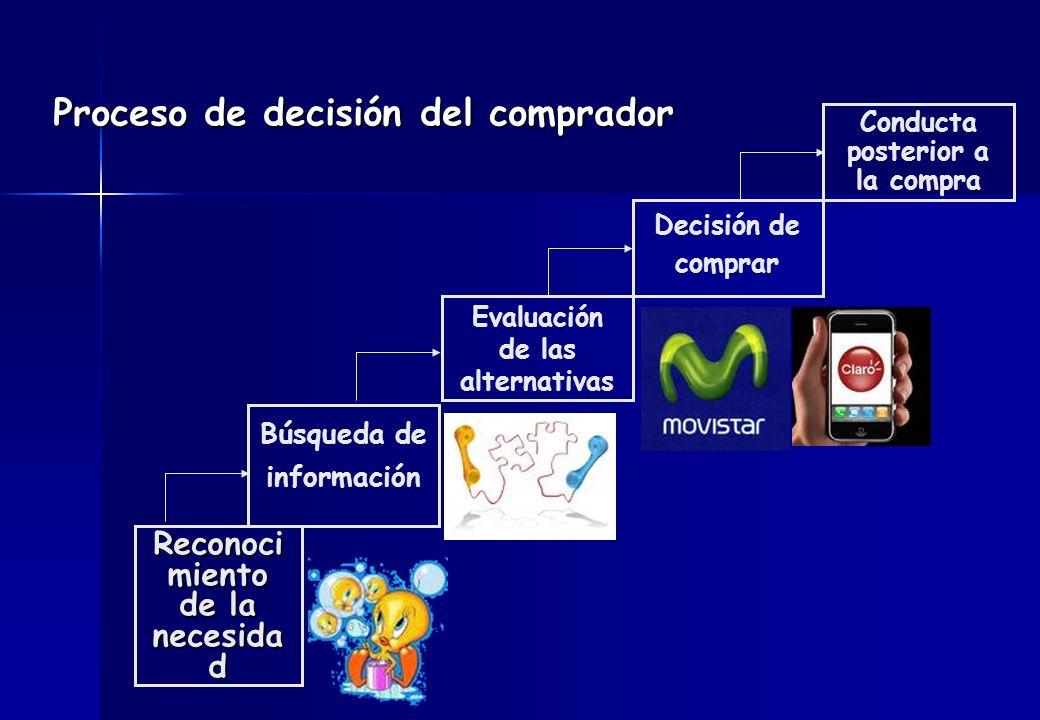 DIFERENCIACION IV.DE LA IMAGEN Símbolos.