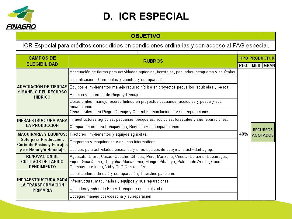 D. ICR ESPECIAL