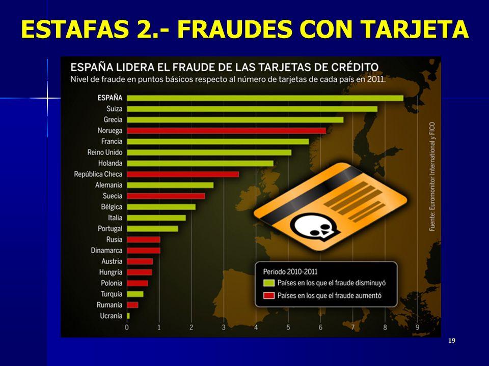 19 ESTAFAS 2.- FRAUDES CON TARJETA