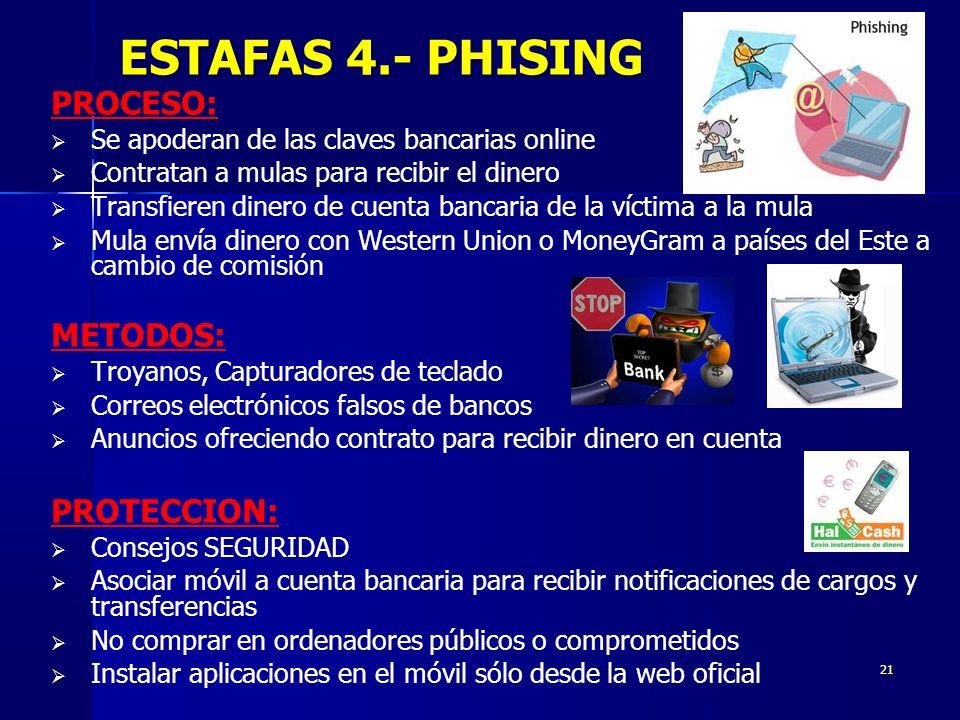 21 PROCESO: Se apoderan de las claves bancarias online Contratan a mulas para recibir el dinero Transfieren dinero de cuenta bancaria de la víctima a