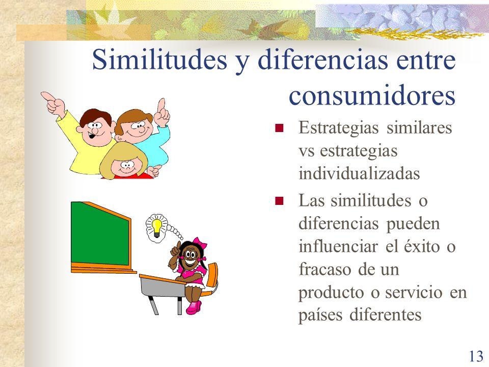 13 Similitudes y diferencias entre consumidores Estrategias similares vs estrategias individualizadas Las similitudes o diferencias pueden influenciar el éxito o fracaso de un producto o servicio en países diferentes