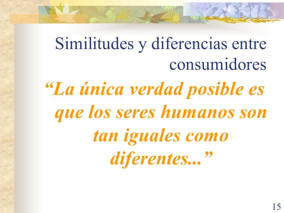 15 Similitudes y diferencias entre consumidores La única verdad posible es que los seres humanos son tan iguales como diferentes...