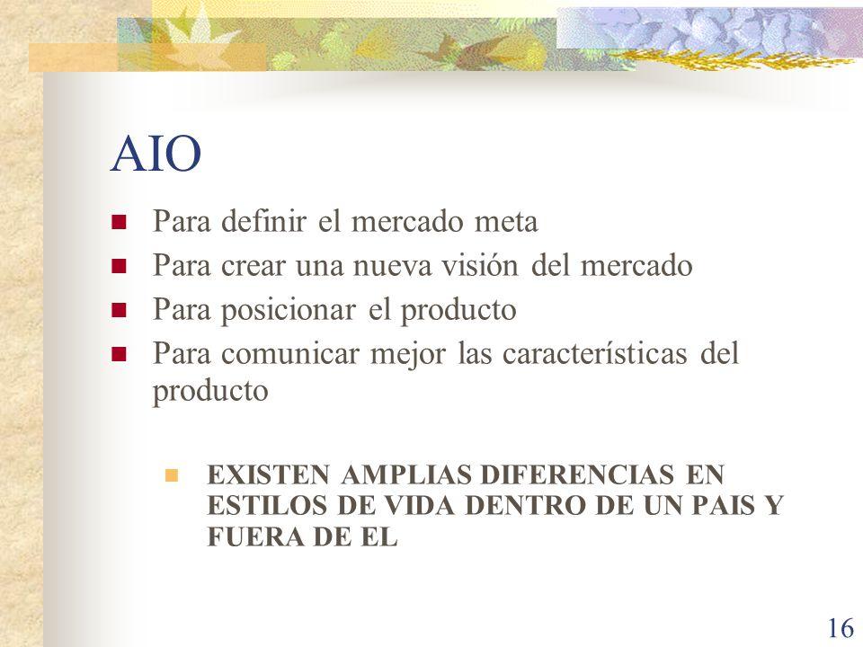 16 AIO Para definir el mercado meta Para crear una nueva visión del mercado Para posicionar el producto Para comunicar mejor las características del producto EXISTEN AMPLIAS DIFERENCIAS EN ESTILOS DE VIDA DENTRO DE UN PAIS Y FUERA DE EL