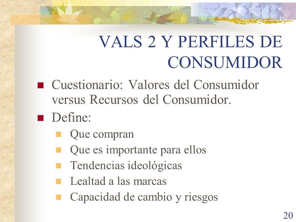 20 VALS 2 Y PERFILES DE CONSUMIDOR Cuestionario: Valores del Consumidor versus Recursos del Consumidor.