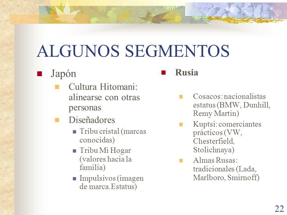 22 ALGUNOS SEGMENTOS Japón Cultura Hitomani: alinearse con otras personas Diseñadores Tribu cristal (marcas conocidas) Tribu Mi Hogar (valores hacia la familia) Impulsivos (imagen de marca.Estatus) Rusia Cosacos: nacionalistas estatus (BMW, Dunhill, Remy Martin) Kuptsi: comerciantes prácticos (VW, Chesterfield, Stolichnaya) Almas Rusas: tradicionales (Lada, Marlboro, Smirnoff)
