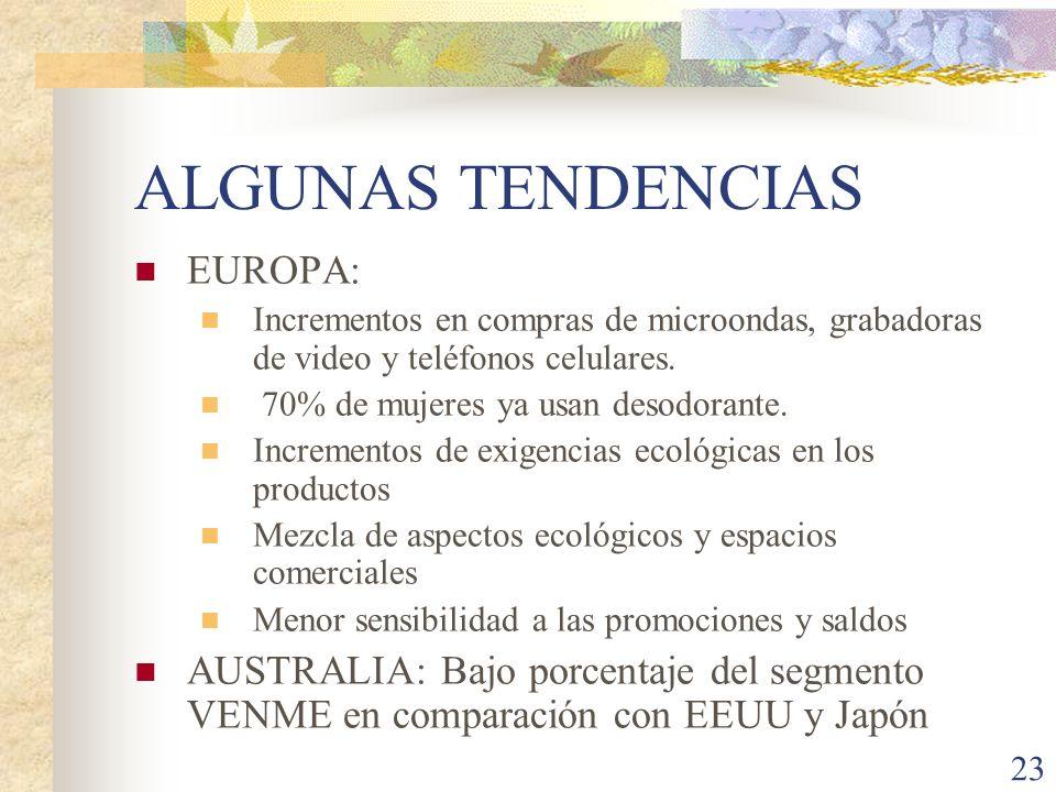 23 ALGUNAS TENDENCIAS EUROPA: Incrementos en compras de microondas, grabadoras de video y teléfonos celulares.