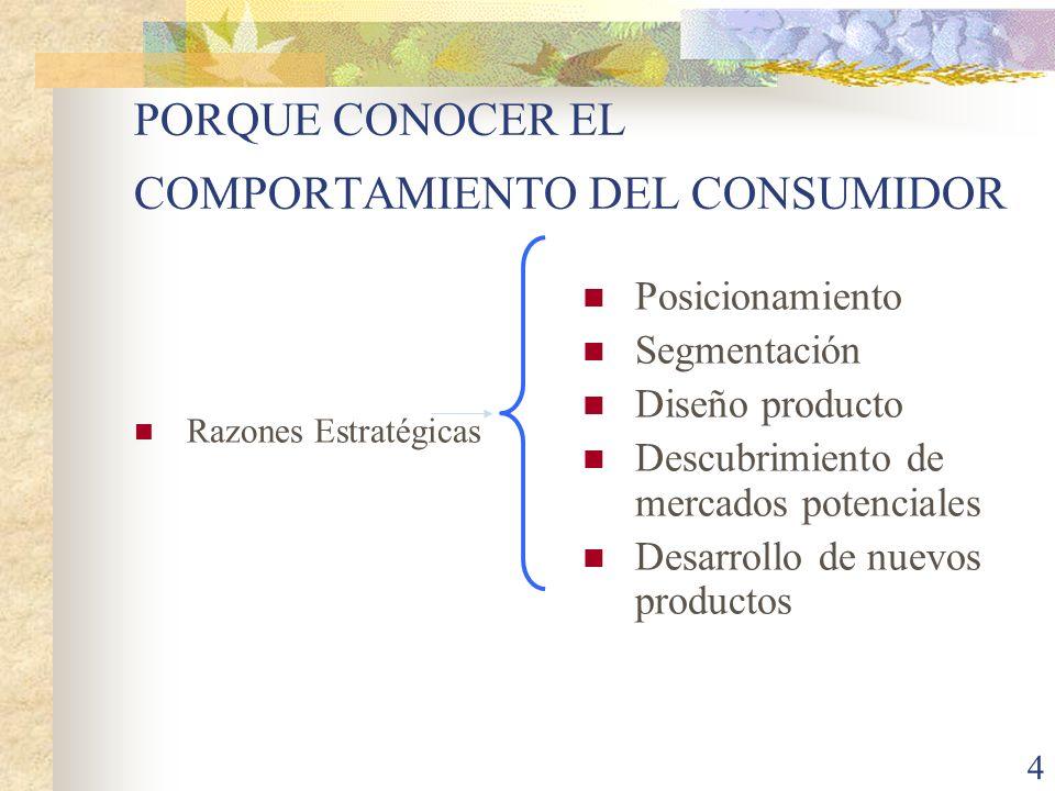 4 PORQUE CONOCER EL COMPORTAMIENTO DEL CONSUMIDOR Razones Estratégicas Posicionamiento Segmentación Diseño producto Descubrimiento de mercados potenciales Desarrollo de nuevos productos