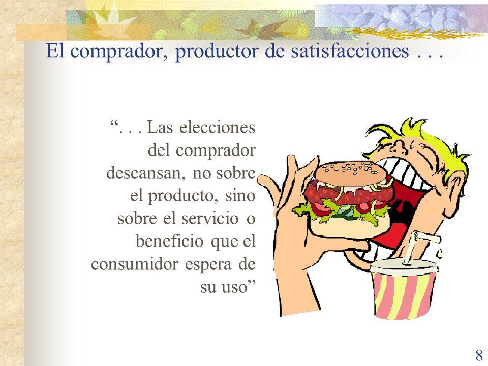 9 El comprador, productor de satisfacciones......