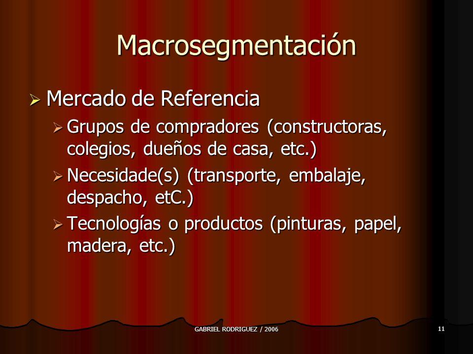 GABRIEL RODRIGUEZ / 2006 11 Macrosegmentación Mercado de Referencia Mercado de Referencia Grupos de compradores (constructoras, colegios, dueños de casa, etc.) Grupos de compradores (constructoras, colegios, dueños de casa, etc.) Necesidade(s) (transporte, embalaje, despacho, etC.) Necesidade(s) (transporte, embalaje, despacho, etC.) Tecnologías o productos (pinturas, papel, madera, etc.) Tecnologías o productos (pinturas, papel, madera, etc.)
