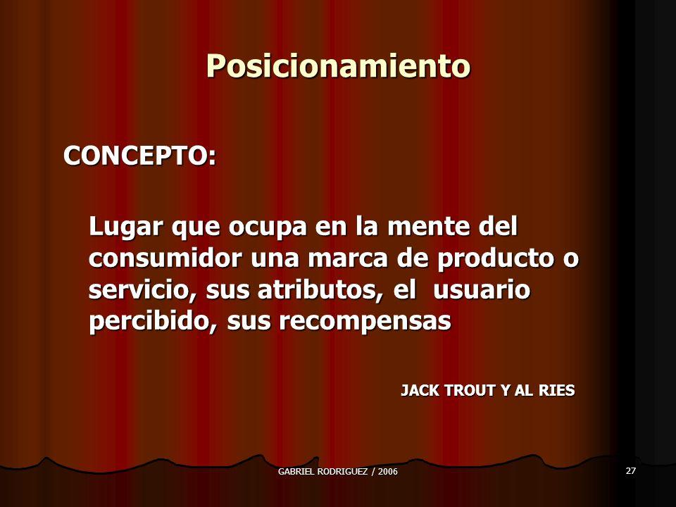 GABRIEL RODRIGUEZ / 2006 27 Posicionamiento CONCEPTO: Lugar que ocupa en la mente del consumidor una marca de producto o servicio, sus atributos, el usuario percibido, sus recompensas JACK TROUT Y AL RIES