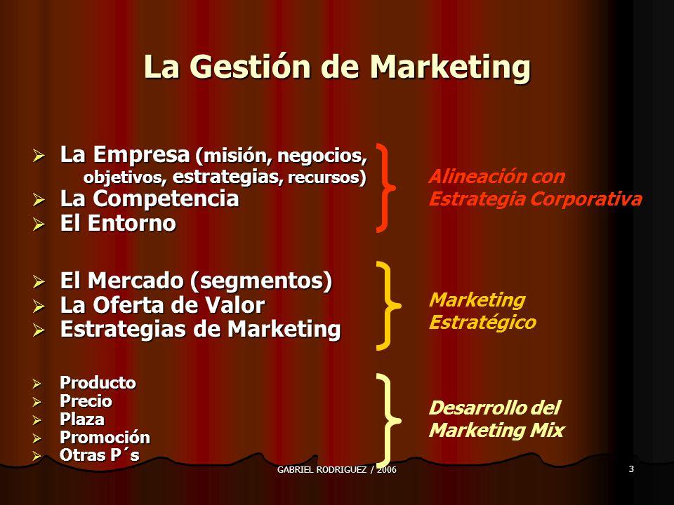 GABRIEL RODRIGUEZ / 2006 4 Formulación de Estrategia de Marketing Para la formulación de un Estrategia de Marketing deben ser considerados: La Empresa (misión, negocios, objetivos, estrategias, recursos) La Empresa (misión, negocios, objetivos, estrategias, recursos) La Competencia La Competencia El Entorno El Entorno El Mercado (segmentos) El Mercado (segmentos) Mercado Meta (objetivos) Mercado Meta (objetivos) La Oferta de Valor La Oferta de Valor