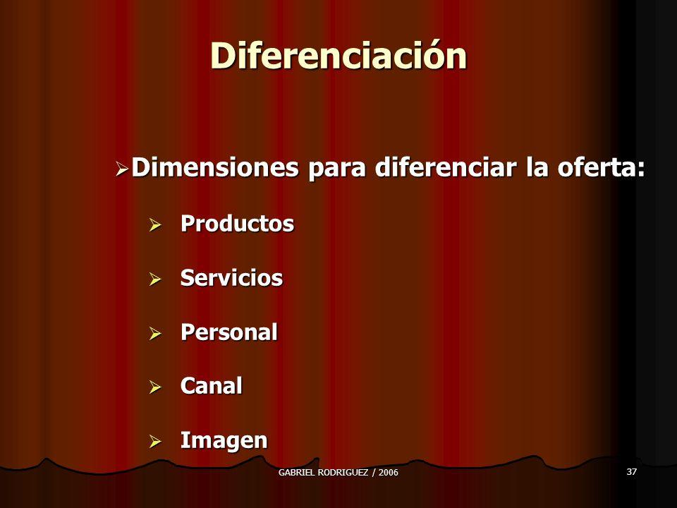 GABRIEL RODRIGUEZ / 2006 37 Dimensiones para diferenciar la oferta: Dimensiones para diferenciar la oferta: Productos Productos Servicios Servicios Personal Personal Canal Canal Imagen Imagen Diferenciación